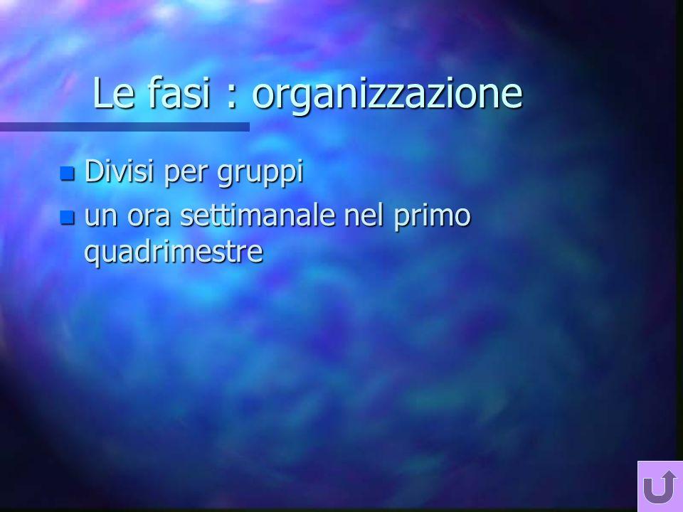 Le fasi : organizzazione n Divisi per gruppi n un ora settimanale nel primo quadrimestre