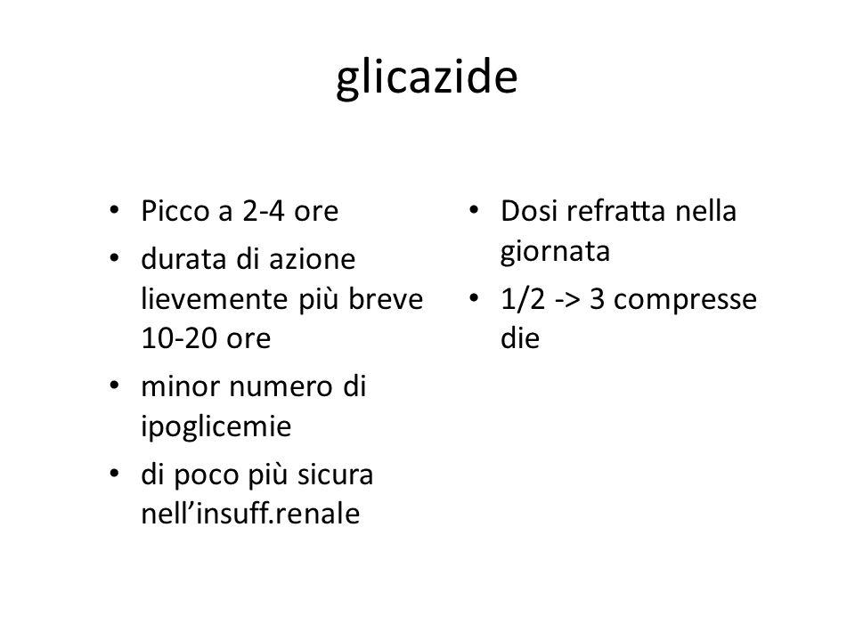 glicazide Picco a 2-4 ore durata di azione lievemente più breve 10-20 ore minor numero di ipoglicemie di poco più sicura nellinsuff.renale Dosi refrat