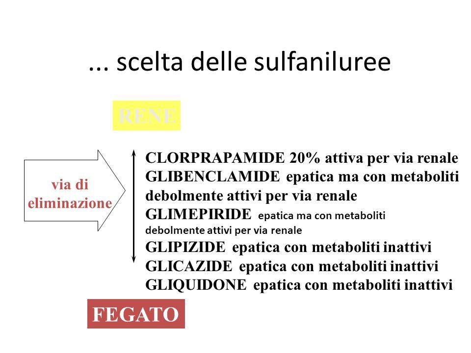 ... scelta delle sulfaniluree via di eliminazione CLORPRAPAMIDE 20% attiva per via renale GLIBENCLAMIDE epatica ma con metaboliti debolmente attivi pe