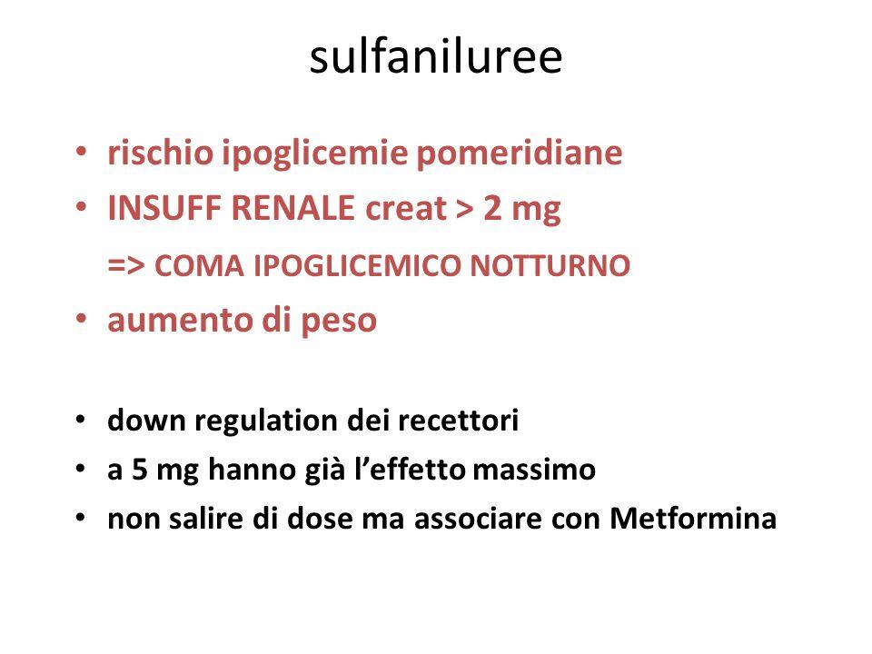 sulfaniluree rischio ipoglicemie pomeridiane INSUFF RENALE creat > 2 mg => COMA IPOGLICEMICO NOTTURNO aumento di peso down regulation dei recettori a