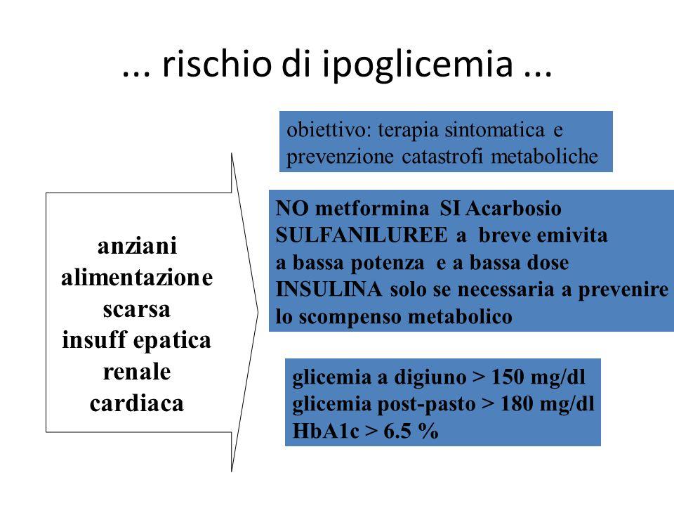 ... rischio di ipoglicemia... anziani alimentazione scarsa insuff epatica renale cardiaca obiettivo: terapia sintomatica e prevenzione catastrofi meta