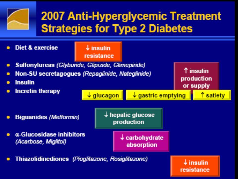 Chi può beneficiare delle incretine Pazienti obesi mal controllati o che non sopportano la metformina – mal controllati con associazioni (GLP-1 agonisti) – Pazienti fragili a rischio di ipoglicemie (DPP-Ivi)