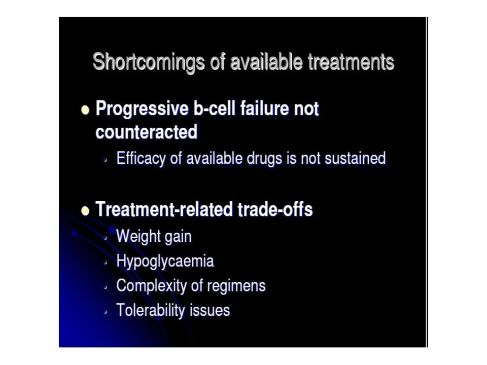 Prevalente Insulino- Resistenza Sovrappeso, S.Metabolica, C.V.>102, TG HDL, iperglicemia +a digiuno, HOMA >2 Prevalente ridotta Produzione di insulina magri, Homa < 2,0 Glitazoni Pioglitazone Iper-Glicemia Digiuno e Post Prandiale Sulfaniluree Glibomet Suguan M Iper-Glicemia Solo dopo i pasti Repaglinide TARGET Glicemia Digiuno < 140 dopo i pasti <180 HbA1c < 7% Se non raggiunto Entro 3-6 mesi METFORMINA Max 2500 mg aggiungi Inibitori del DDP-IV Sitagliptin JANUVIA Vildagliptin GALVUS ANALOGHI del GLP-1 Exenatide BYETTA 5-10 mcg Liraglutide Victoza 0,6-1,8 mg Sulfaniluree Glibomet Suguan M …insulina… aggiungi