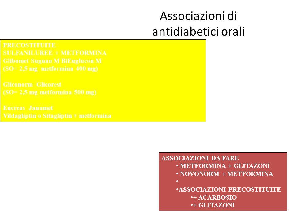 Associazioni di antidiabetici orali PRECOSTITUITE SULFANILUREE + METFORMINA Glibomet Suguan M BiEuglucon M (SO= 2,5 mg metformina 400 mg) Gliconorm Gl