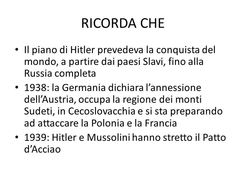 RICORDA CHE Il piano di Hitler prevedeva la conquista del mondo, a partire dai paesi Slavi, fino alla Russia completa 1938: la Germania dichiara lanne