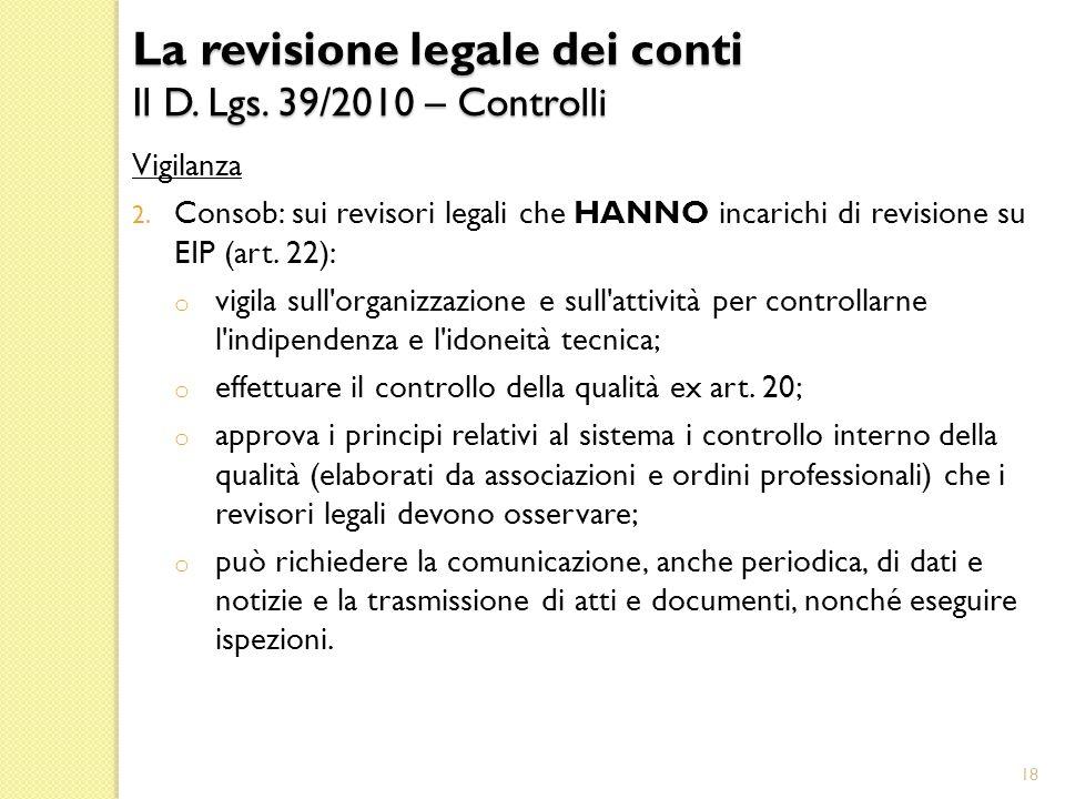 Vigilanza 2.Consob: sui revisori legali che HANNO incarichi di revisione su EIP (art.