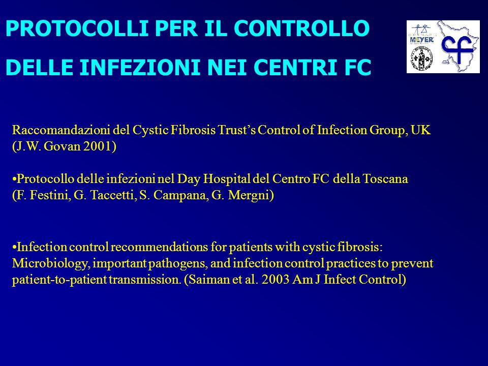 PROTOCOLLI PER IL CONTROLLO DELLE INFEZIONI NEI CENTRI FC Raccomandazioni del Cystic Fibrosis Trusts Control of Infection Group, UK (J.W. Govan 2001)