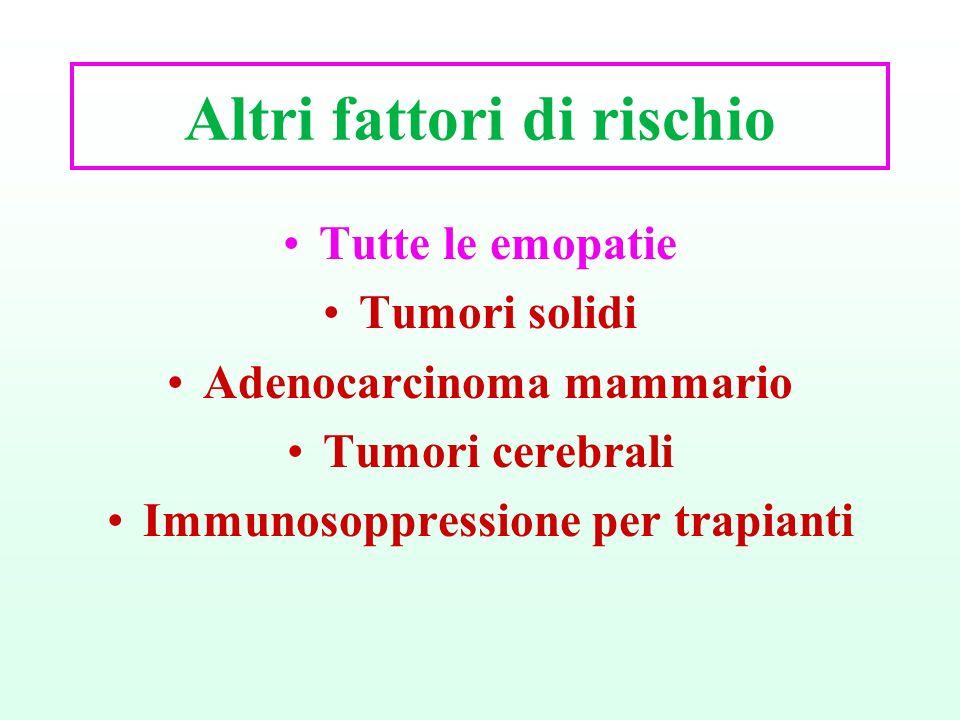Altri fattori di rischio Tutte le emopatie Tumori solidi Adenocarcinoma mammario Tumori cerebrali Immunosoppressione per trapianti