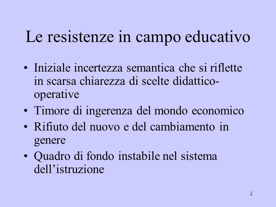 2 Le resistenze in campo educativo Iniziale incertezza semantica che si riflette in scarsa chiarezza di scelte didattico- operative Timore di ingerenza del mondo economico Rifiuto del nuovo e del cambiamento in genere Quadro di fondo instabile nel sistema dellistruzione