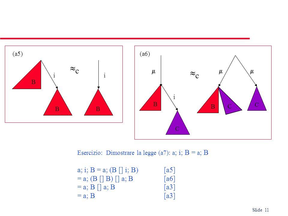 Slide 11 B i B i B c (a5) B i C c C B C (a6) Esercizio: Dimostrare la legge (a7): a ; i; B = a ; B a; i; B = a; (B [] i; B)[a5] = a; (B [] B) [] a; B[
