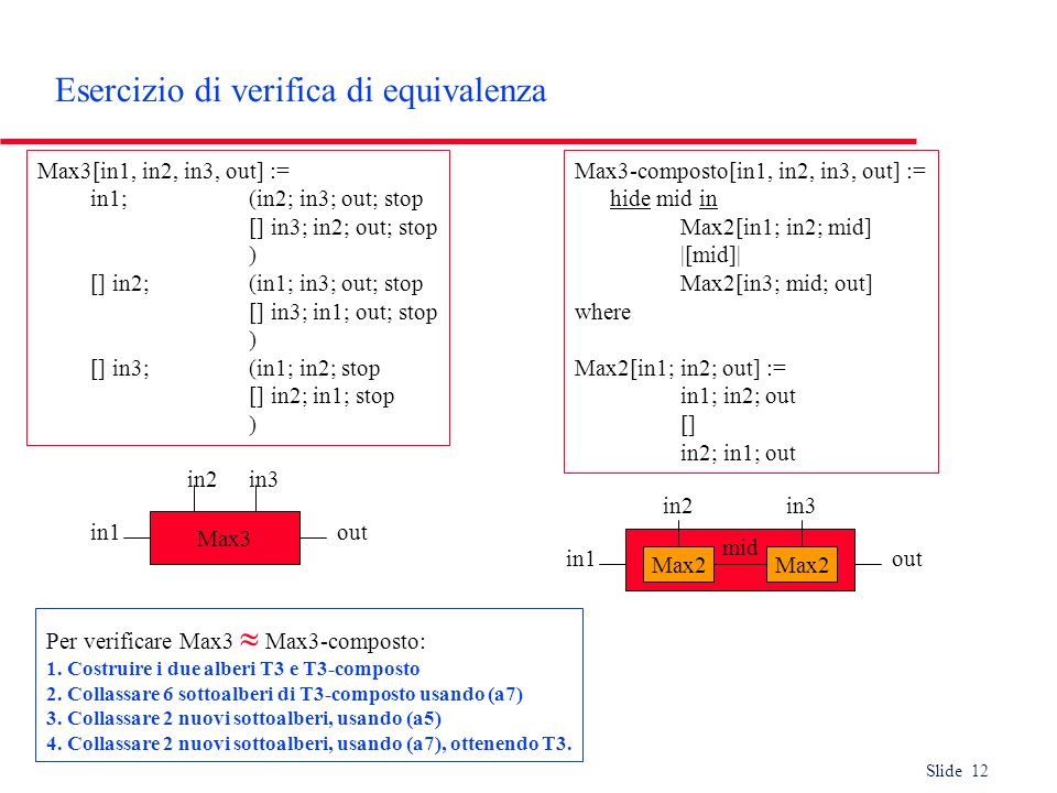 Slide 12 Esercizio di verifica di equivalenza Max3[in1, in2, in3, out] := in1; (in2; in3; out; stop [] in3; in2; out; stop ) [] in2;(in1; in3; out; st