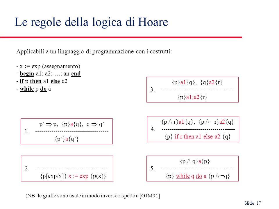Slide 17 Le regole della logica di Hoare Applicabili a un linguaggio di programmazione con i costrutti: - x := exp (assegnamento) - begin a1; a2; …; a