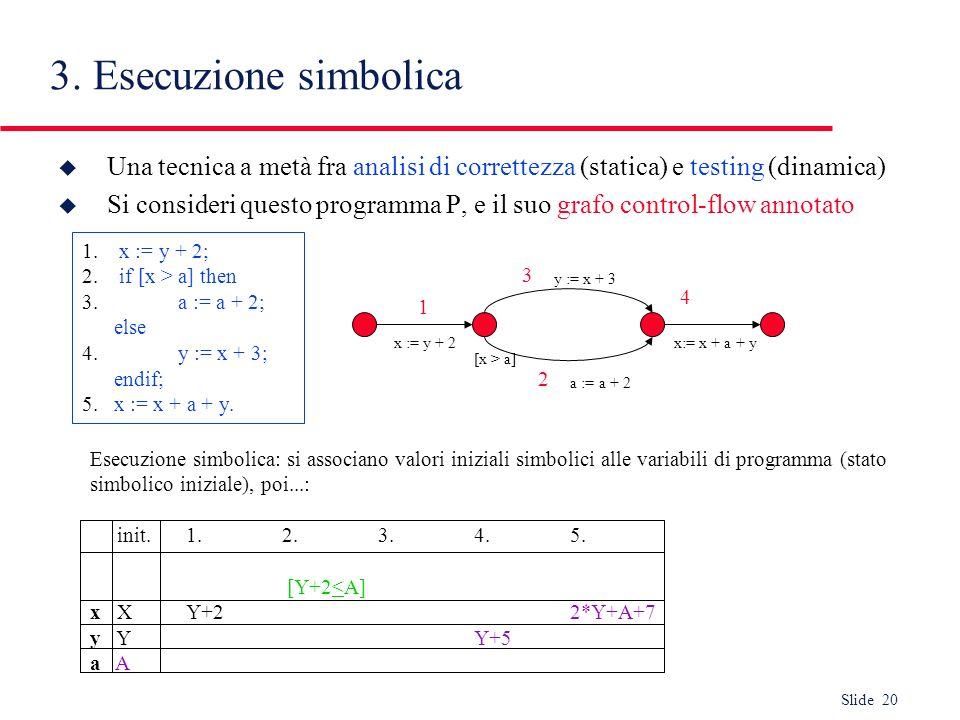 Slide 20 3. Esecuzione simbolica u Una tecnica a metà fra analisi di correttezza (statica) e testing (dinamica) u Si consideri questo programma P, e i