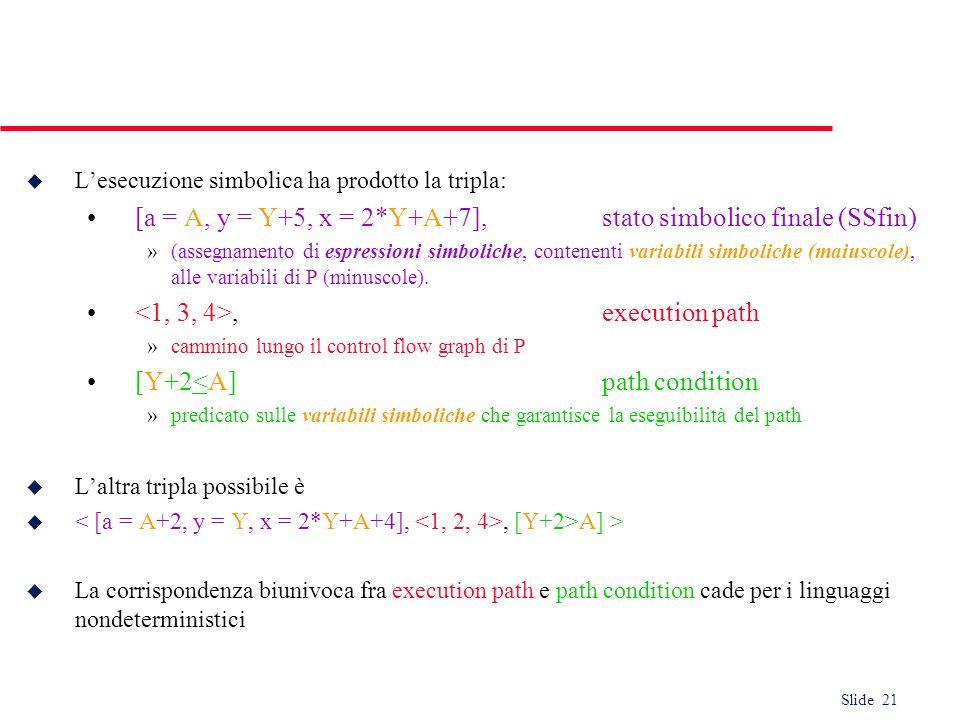 Slide 21 u Lesecuzione simbolica ha prodotto la tripla: [a = A, y = Y+5, x = 2*Y+A+7],stato simbolico finale (SSfin) »(assegnamento di espressioni sim