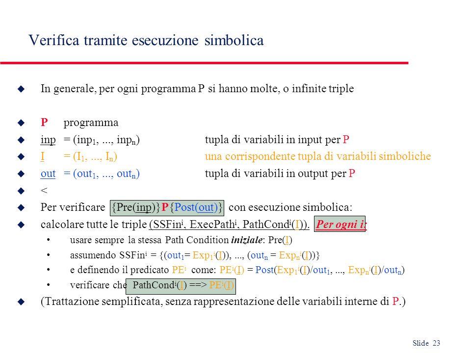 Slide 23 Verifica tramite esecuzione simbolica u In generale, per ogni programma P si hanno molte, o infinite triple u Pprogramma u inp = (inp 1,...,