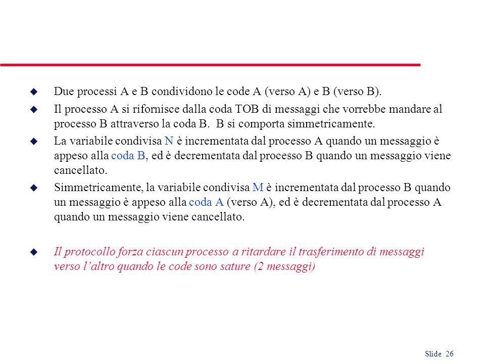 Slide 26 u Due processi A e B condividono le code A (verso A) e B (verso B). u Il processo A si rifornisce dalla coda TOB di messaggi che vorrebbe man