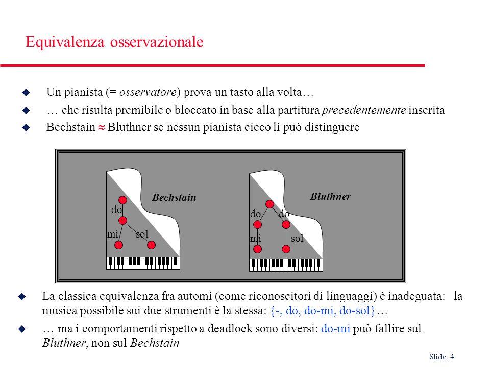 Slide 4 Equivalenza osservazionale u Un pianista (= osservatore) prova un tasto alla volta… u … che risulta premibile o bloccato in base alla partitur