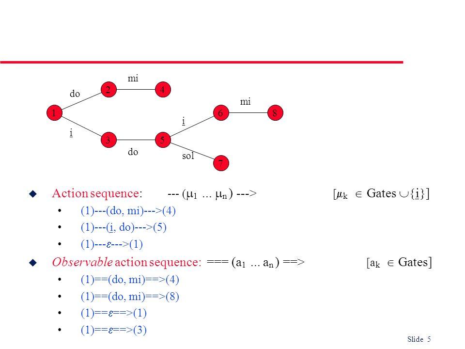 Slide 5 u Action sequence: --- ( 1... n ) ---> [ k Gates i ] (1)---(do, mi)--->(4) (1)---(i, do)--->(5) (1)--- --->(1) u Observable action sequence: =