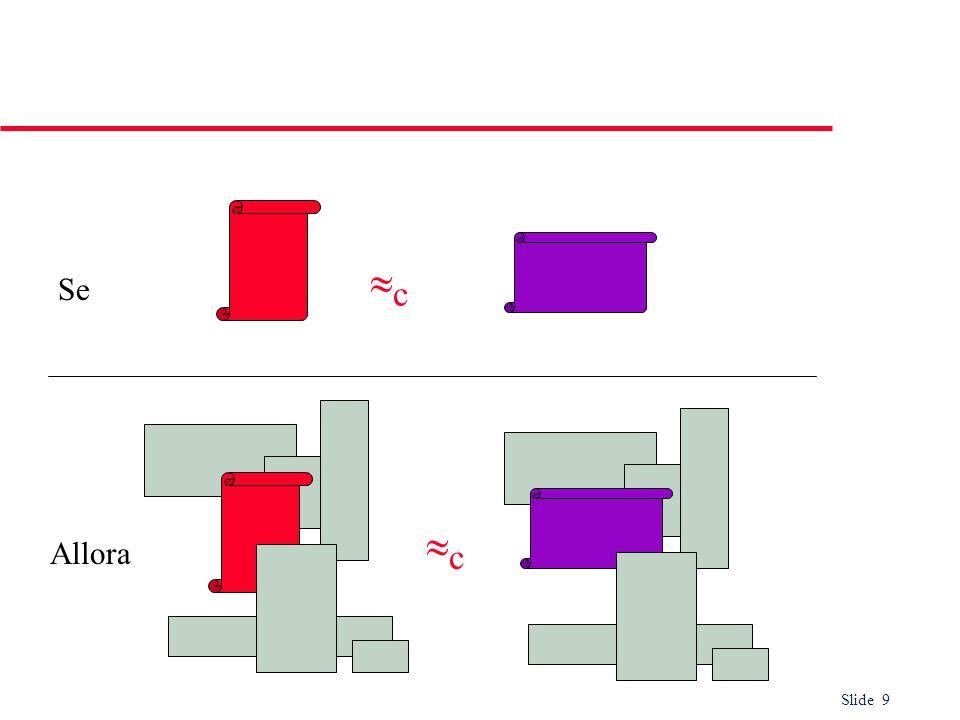 Slide 10 Leggi della congruenza osservazionale u Per CCS o Basic LOTOS non è possibile fornire una assiomatizzazione di c [M84] u Invece, per finitary LOTOS (e, analog., f.