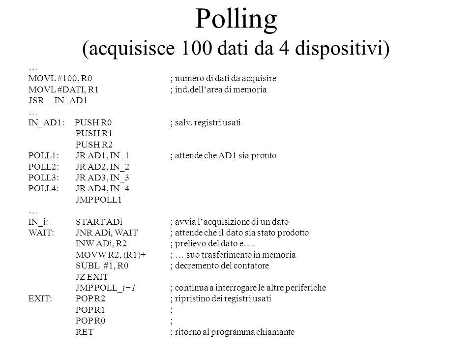 Polling (acquisisce 100 dati da 4 dispositivi) … MOVL #100, R0; numero di dati da acquisire MOVL #DATI, R1; ind.dellarea di memoria JSR IN_AD1 … IN_AD