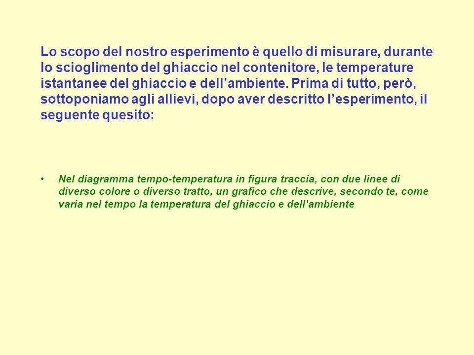 Lo scopo del nostro esperimento è quello di misurare, durante lo scioglimento del ghiaccio nel contenitore, le temperature istantanee del ghiaccio e d