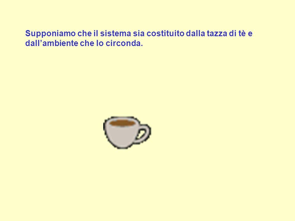 Supponiamo che il sistema sia costituito dalla tazza di tè e dallambiente che lo circonda.