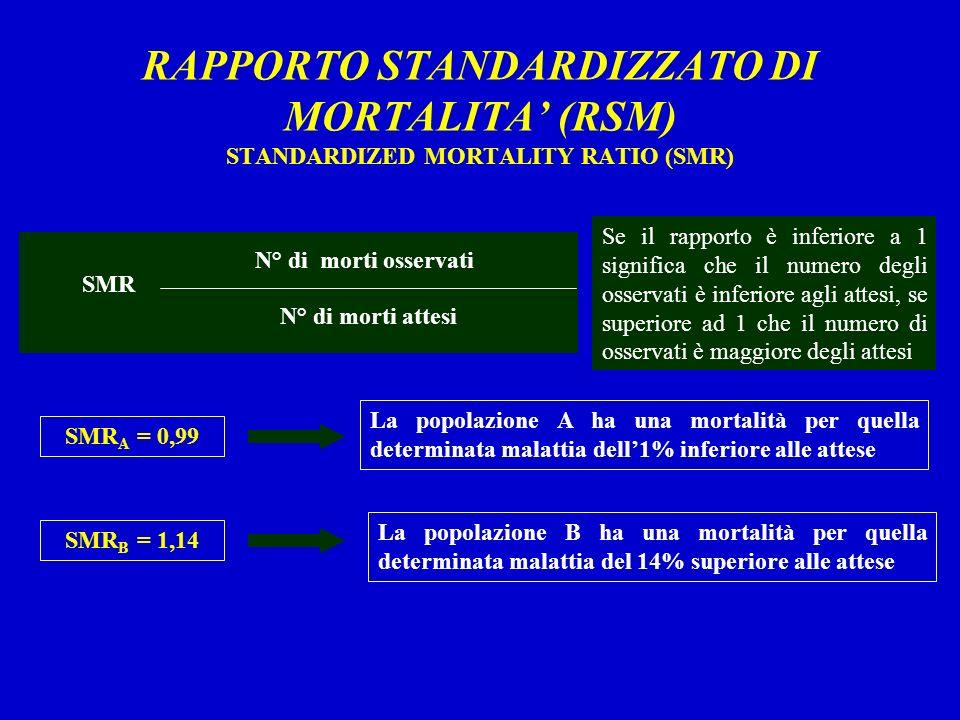 RAPPORTO STANDARDIZZATO DI MORTALITA (RSM) STANDARDIZED MORTALITY RATIO (SMR) SMR N° di morti osservati N° di morti attesi Se il rapporto è inferiore