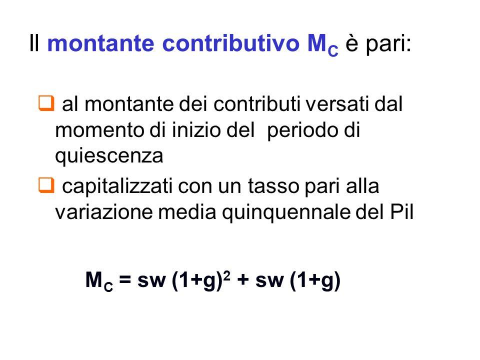 al montante dei contributi versati dal momento di inizio del periodo di quiescenza capitalizzati con un tasso pari alla variazione media quinquennale del Pil Il montante contributivo M C è pari: M C = sw (1+g) 2 + sw (1+g)