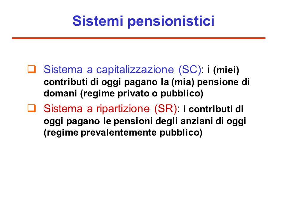 Sistemi pensionistici Sistema a capitalizzazione (SC): i (miei) contributi di oggi pagano la (mia) pensione di domani (regime privato o pubblico) Sistema a ripartizione (SR): i contributi di oggi pagano le pensioni degli anziani di oggi (regime prevalentemente pubblico)