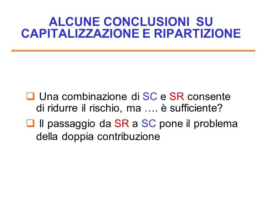 Una combinazione di SC e SR consente di ridurre il rischio, ma ….