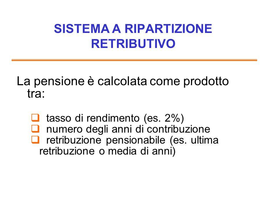 SISTEMA A RIPARTIZIONE CONTRIBUTIVO La pensione è calcolata in modo che esista una stretta corrispondenza tra valore attuale dei contributi e valore attuale atteso delle prestazioni pensionistiche