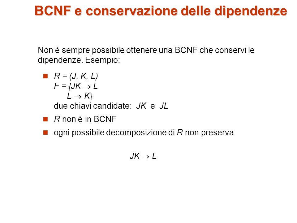 Third Normal Form: motivazioni Ci sono casi in cui BCNF non preserva le dipendenza, mentre è necessario avere una procedura efficiente per impedire le violazioni delle dip.