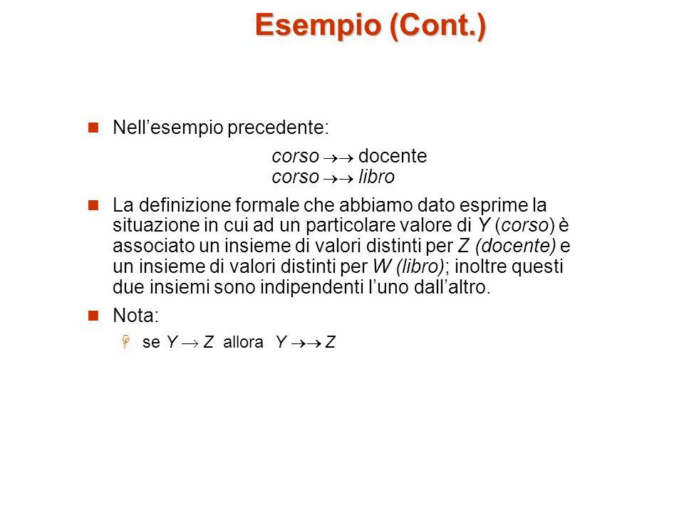 Teoria delle MVD La seguente legge deriva dalla definizione di dip.