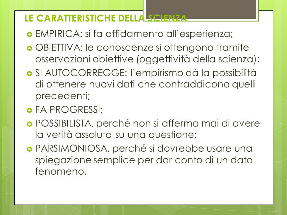 FASI DELLA RICERCA SCIENTIFICA (1) 1) Analisi della TEORIA Proposizione che definisce la relazione tra CONCETTI e/o COSTRUTTI.