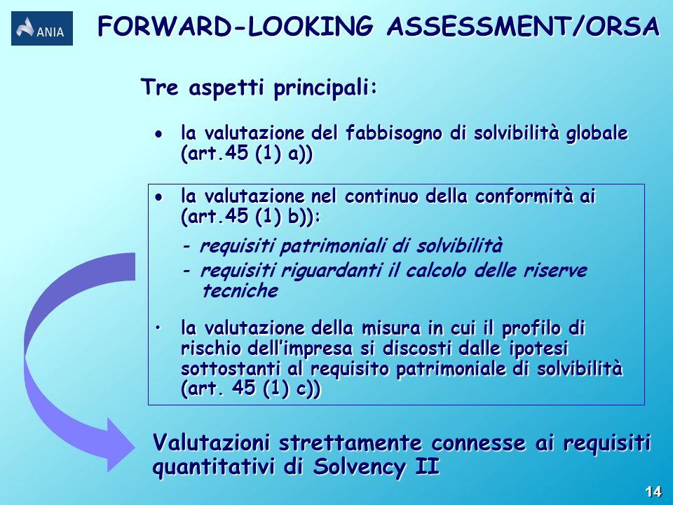 FORWARD-LOOKING ASSESSMENT/ORSA la valutazione nel continuo della conformità ai (art.45 (1) b)): la valutazione nel continuo della conformità ai (art.45 (1) b)): - requisiti patrimoniali di solvibilità - requisiti riguardanti il calcolo delle riserve tecniche la valutazione della misura in cui il profilo di rischio dellimpresa si discosti dalle ipotesi sottostanti al requisito patrimoniale di solvibilità (art.