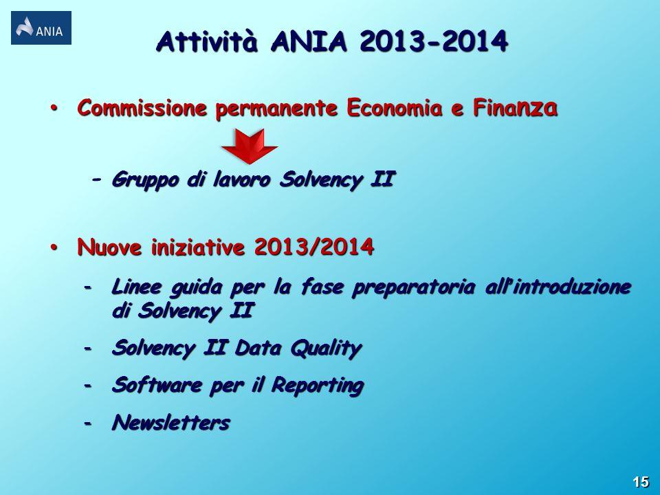 Commissione permanente Economia e Fina nza Commissione permanente Economia e Fina nza Gruppo di lavoro Solvency II - Gruppo di lavoro Solvency II Nuov