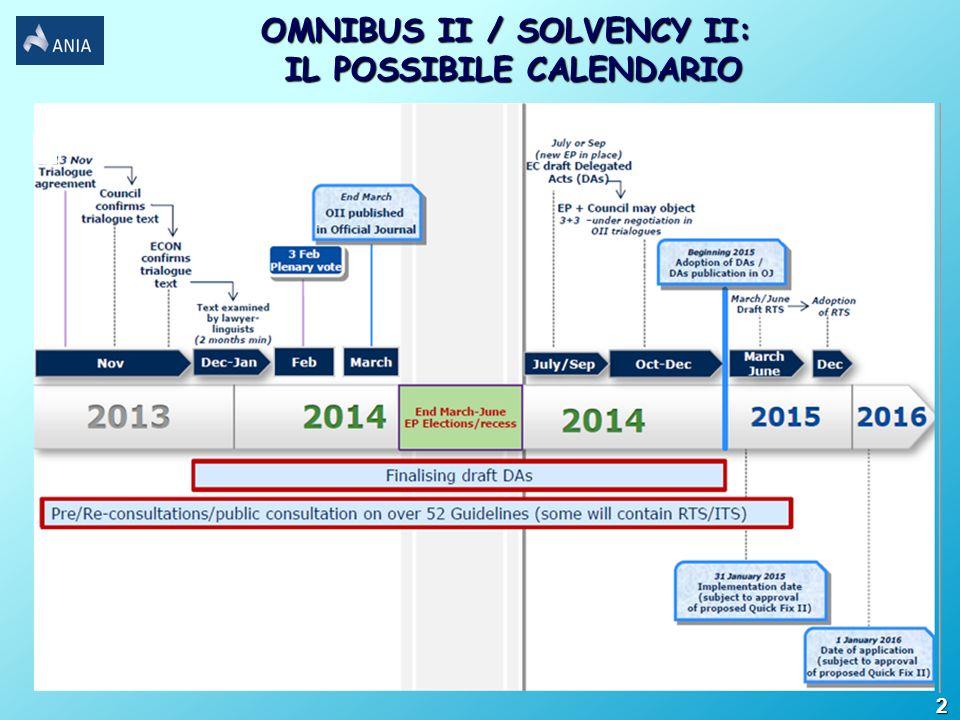 OMNIBUS II / SOLVENCY II: IL POSSIBILE CALENDARIO IL POSSIBILE CALENDARIO 2