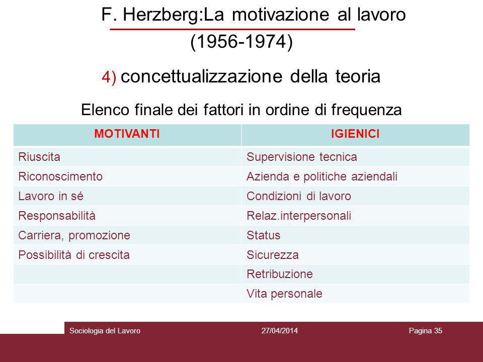 F. Herzberg:La motivazione al lavoro (1956-1974) 4) concettualizzazione della teoria Elenco finale dei fattori in ordine di frequenza 27/04/2014Pagina
