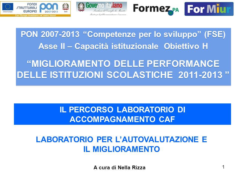 A cura di Nella Rizza 1 PON 2007-2013 Competenze per lo sviluppo (FSE) Asse II – Capacità istituzionale Obiettivo H MIGLIORAMENTO DELLE PERFORMANCE DELLE ISTITUZIONI SCOLASTICHE 2011-2013 PON 2007-2013 Competenze per lo sviluppo (FSE) Asse II – Capacità istituzionale Obiettivo H MIGLIORAMENTO DELLE PERFORMANCE DELLE ISTITUZIONI SCOLASTICHE 2011-2013 IL PERCORSO LABORATORIO DI ACCOMPAGNAMENTO CAF LABORATORIO PER LAUTOVALUTAZIONE E IL MIGLIORAMENTO