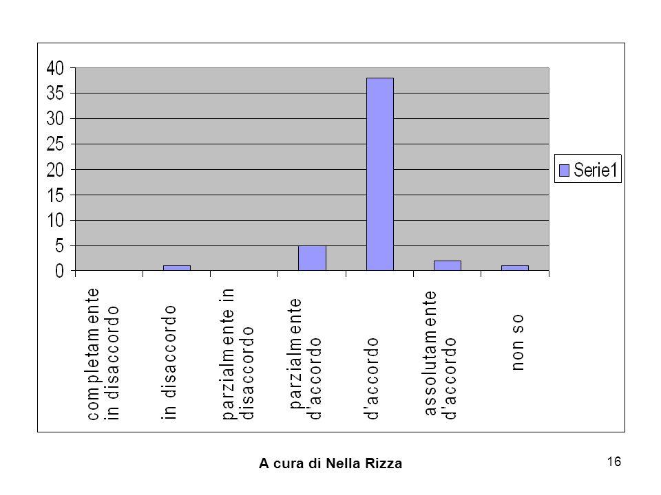 A cura di Nella Rizza 16