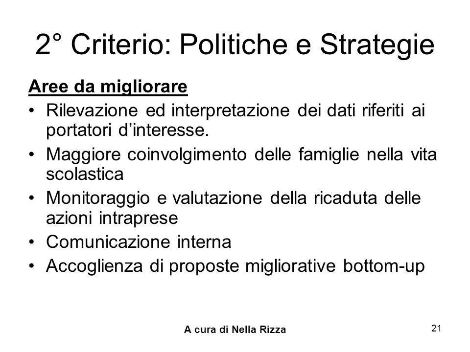 A cura di Nella Rizza 21 2° Criterio: Politiche e Strategie Aree da migliorare Rilevazione ed interpretazione dei dati riferiti ai portatori dinteresse.