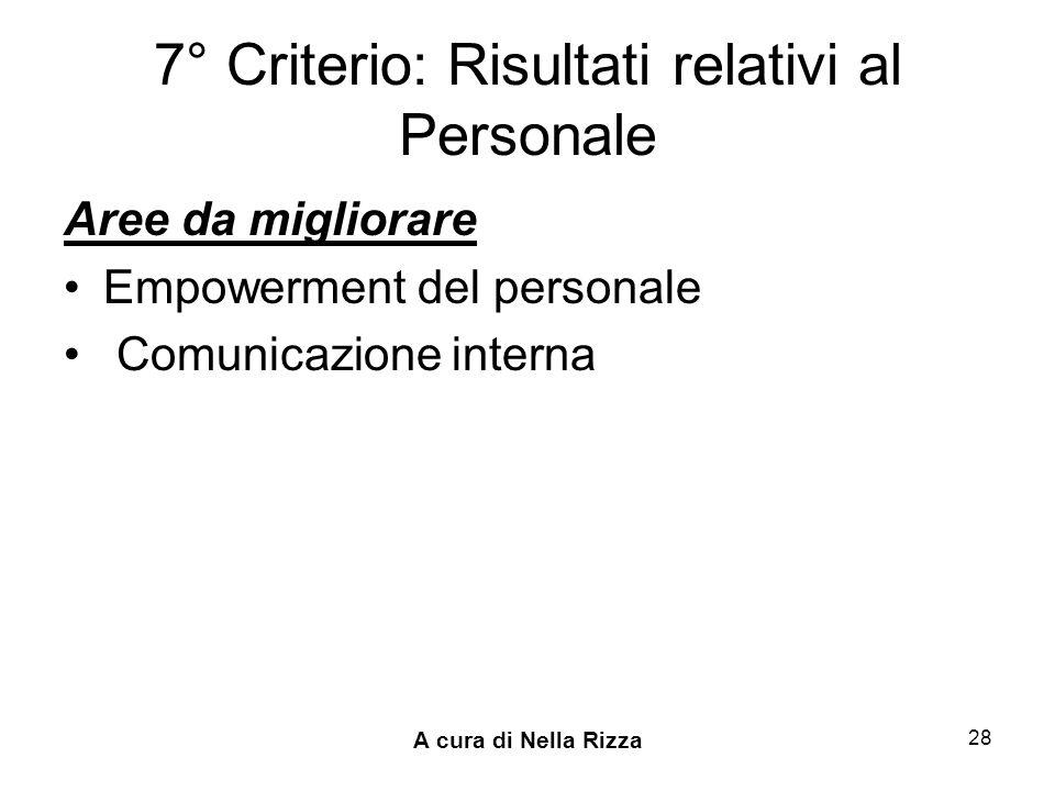 A cura di Nella Rizza 28 7° Criterio: Risultati relativi al Personale Aree da migliorare Empowerment del personale Comunicazione interna