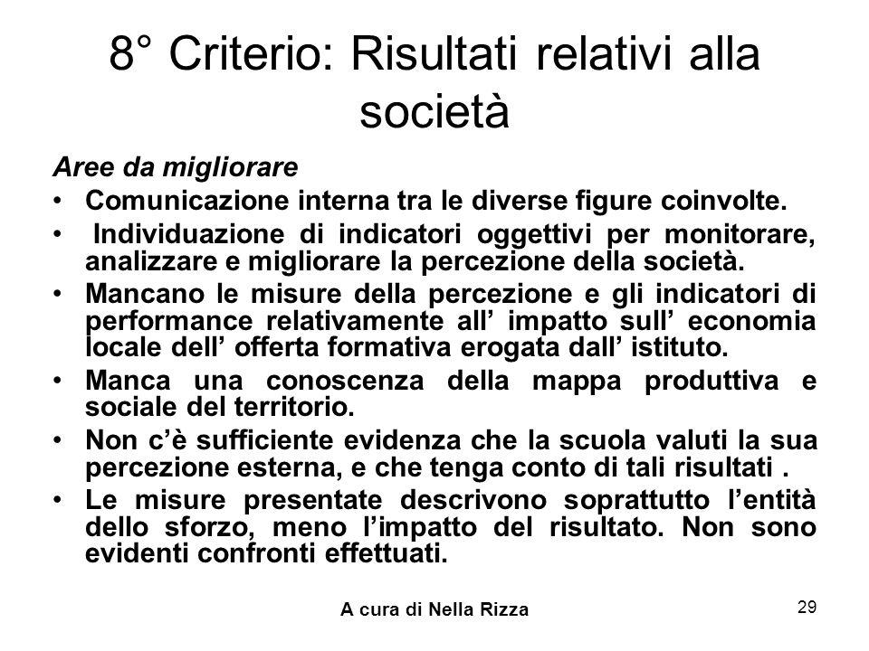 A cura di Nella Rizza 29 8° Criterio: Risultati relativi alla società Aree da migliorare Comunicazione interna tra le diverse figure coinvolte.