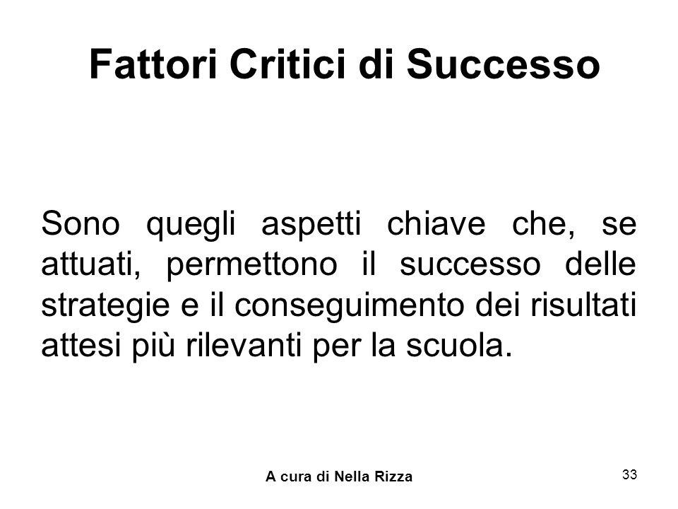 A cura di Nella Rizza 33 Fattori Critici di Successo Sono quegli aspetti chiave che, se attuati, permettono il successo delle strategie e il conseguimento dei risultati attesi più rilevanti per la scuola.