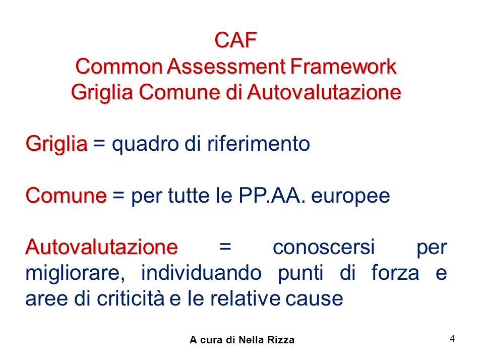 A cura di Nella Rizza 4 CAF Common Assessment Framework Griglia Comune di Autovalutazione Griglia Griglia = quadro di riferimento Comune Comune = per tutte le PP.AA.