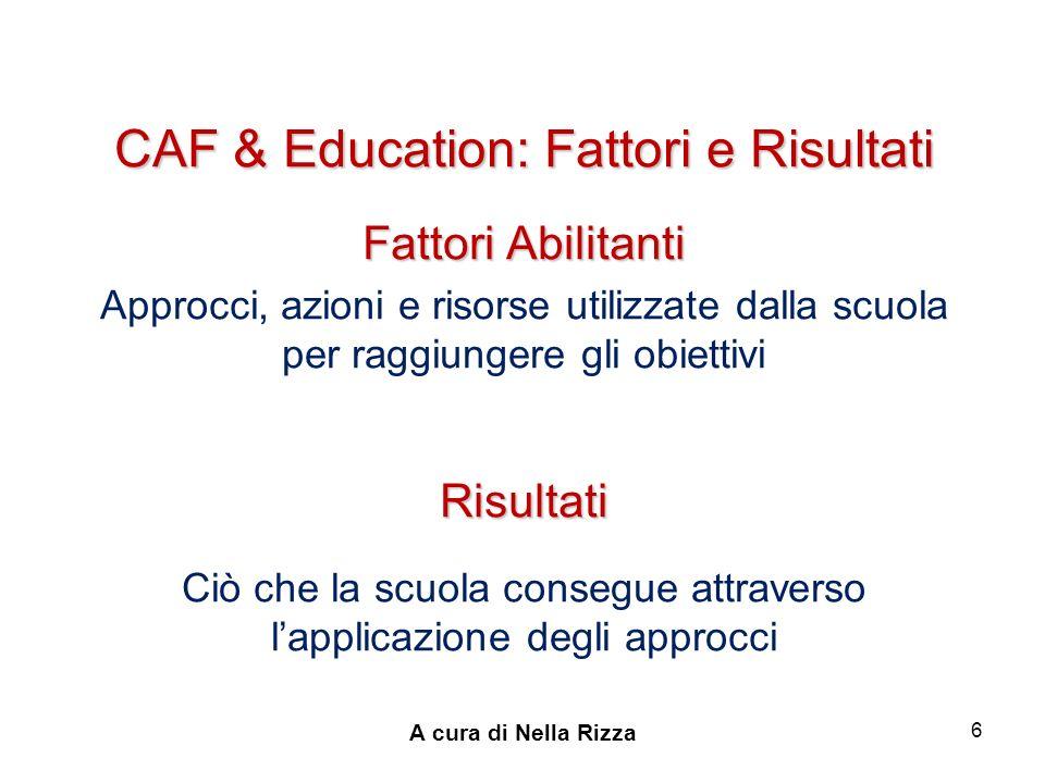 A cura di Nella Rizza 6 CAF & Education: Fattori e Risultati Fattori Abilitanti Approcci, azioni e risorse utilizzate dalla scuola per raggiungere gli obiettiviRisultati Ciò che la scuola consegue attraverso lapplicazione degli approcci
