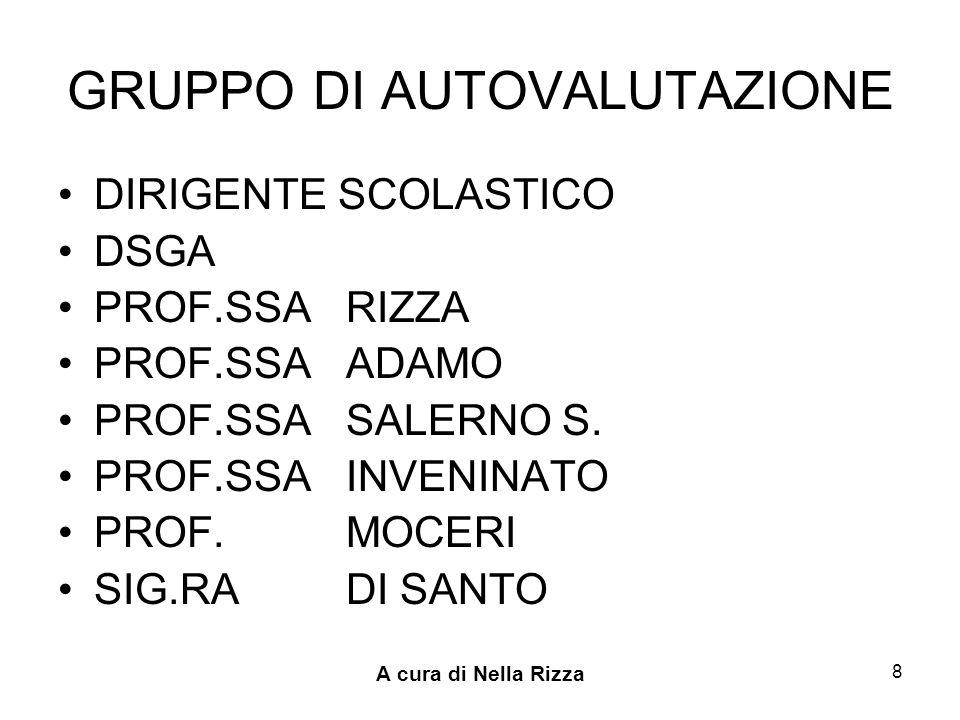 A cura di Nella Rizza 8 GRUPPO DI AUTOVALUTAZIONE DIRIGENTE SCOLASTICO DSGA PROF.SSA RIZZA PROF.SSA ADAMO PROF.SSA SALERNO S.