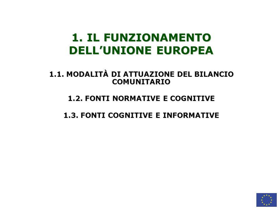 3.PROCEDURA DI PROGRAMMAZIONE E ATTUAZIONE DEI PROGRAMMI OPERATIVI 3.1.