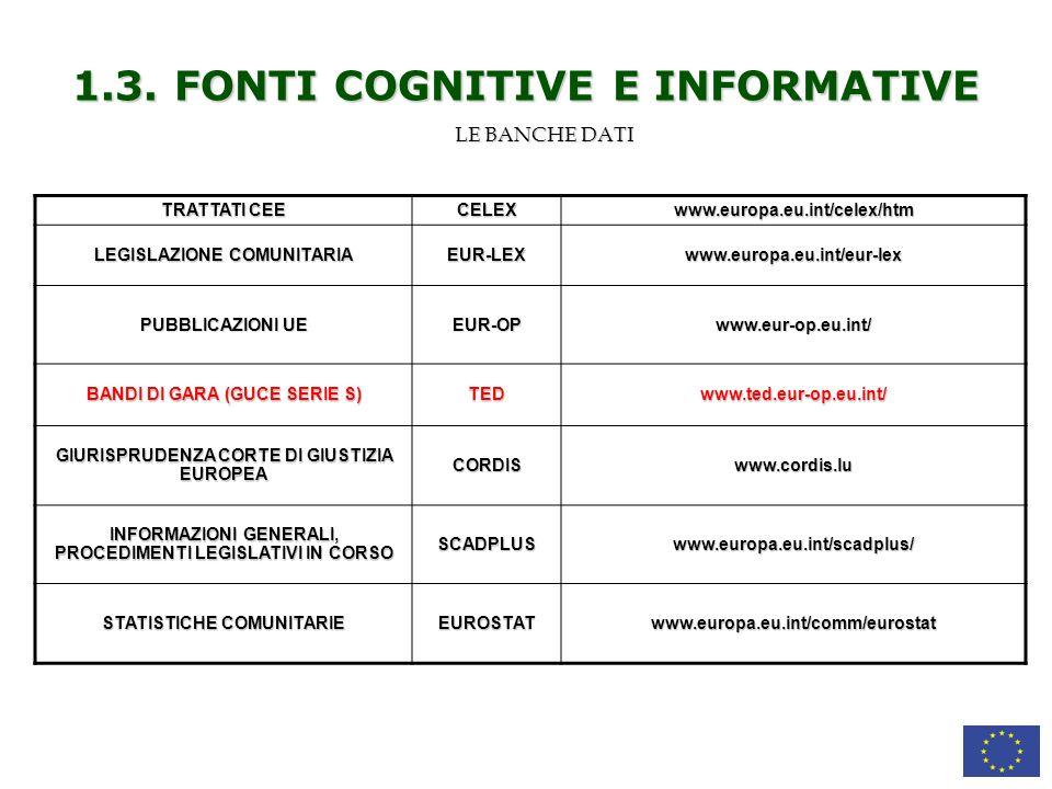 2.REGOLE E PRINCIPI COMUNI 2.1. FONTI FINANZIARIE 2.2.