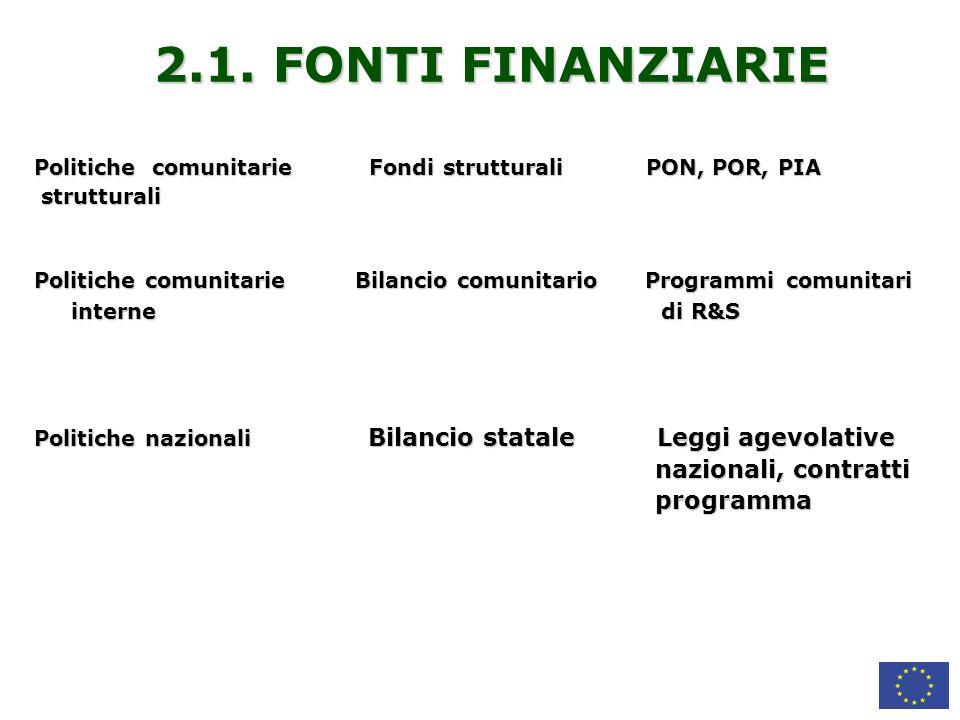 4.9.POR CAMPANIA MISURA 6.2 Sviluppo della società dellinformazione 4.9.